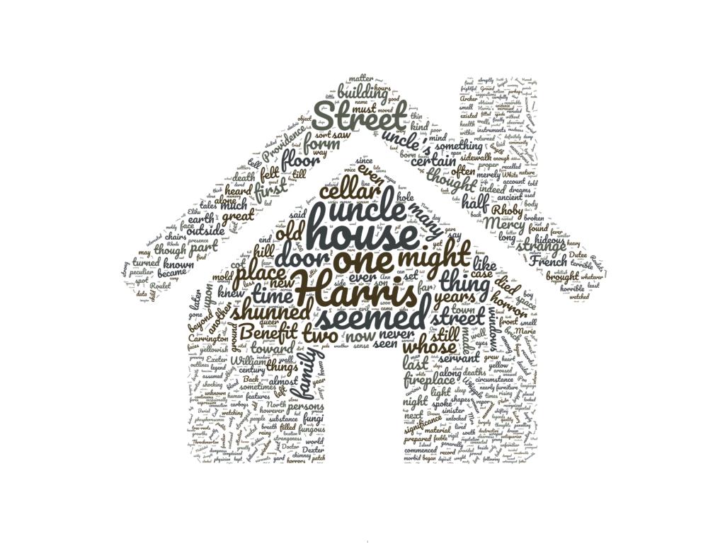 la casa stregata wordcloud