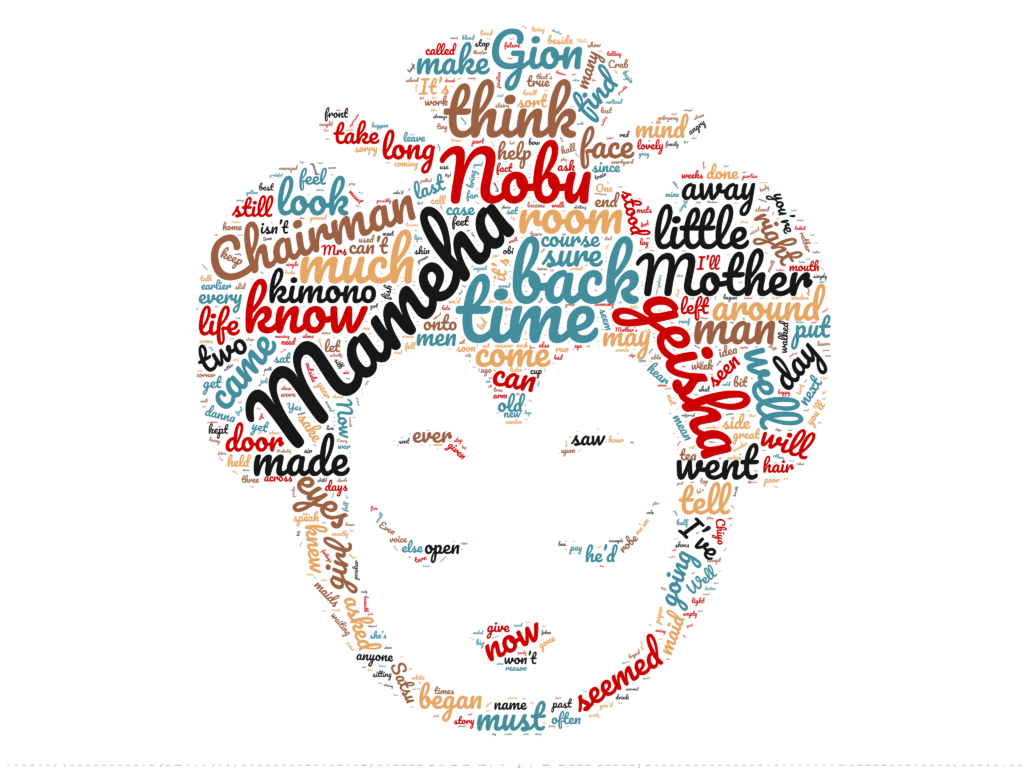 memorie di una geisha Arthur Golden - Wordcloud